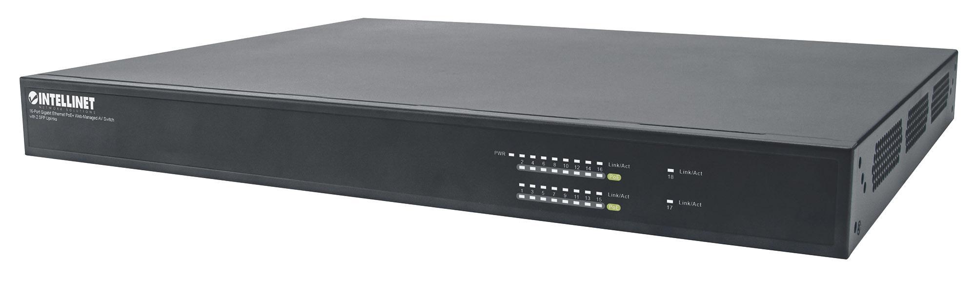 Adattatori di Rete Ethernet